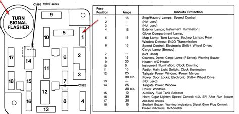 pdf] download 1989 f150 fuse diagram ebook  online book library - cmg02.com