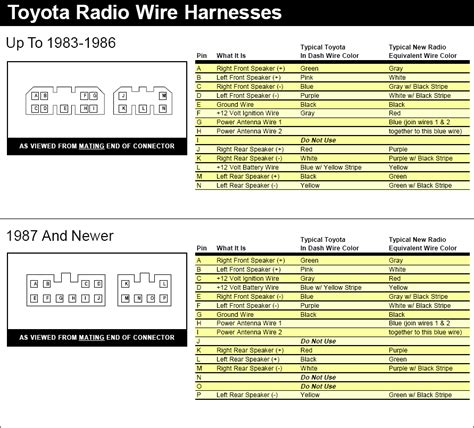 [DIAGRAM_34OR]  1989 Toyota Camry Stereo Wiring Diagram | 1983 Toyota Camry Radio Wiring Diagram |  | pdfbook.ihunsw.edu.au