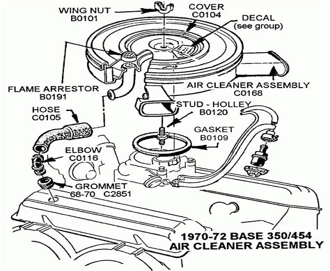 1990 454 Chevy Engine Diagram