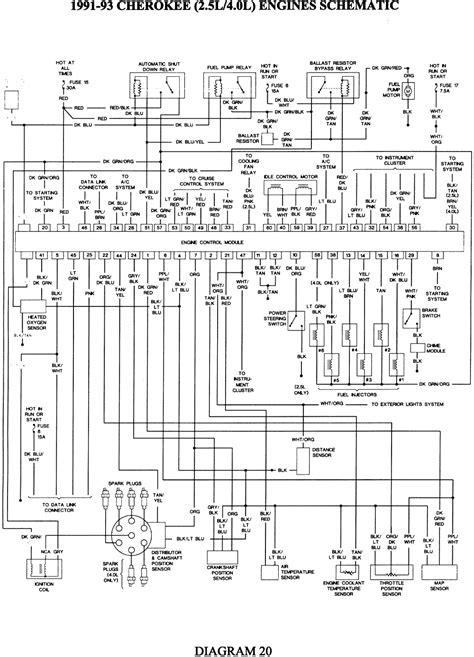 1990 Jeep Cherokee Ecu Wiring (ePUB/PDF)