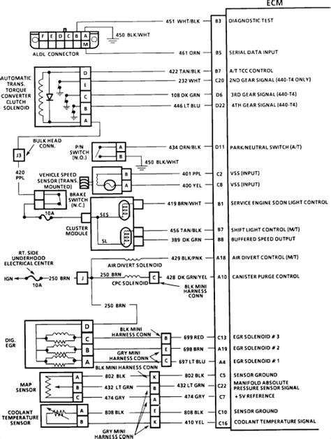 1991 chevy lumina wiring diagram