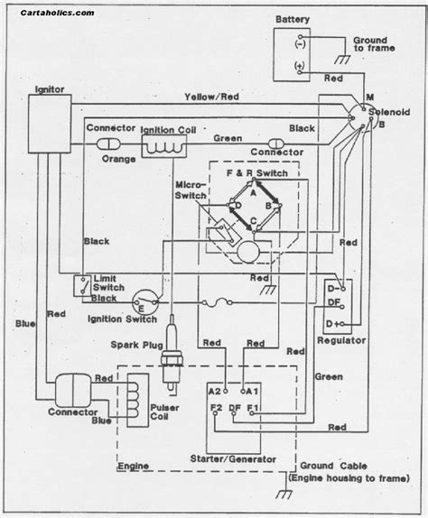 1991 Ez Go Gas Golf Cart Wiring Diagram Pdf Epub Ebook