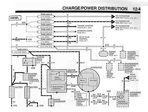 1991 Ford F 250 Wiring Diagram Control Cruiser ePUB/PDF