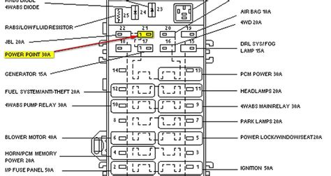 Stupendous 1991 Mercedes Benz Fuse Diagram Pdf Epub Library Wiring Cloud Usnesfoxcilixyz