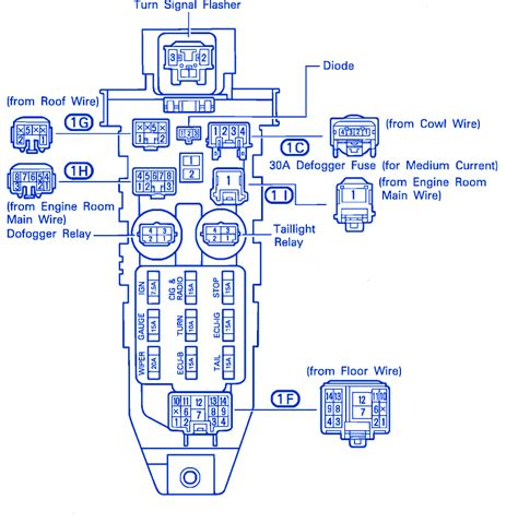 1991 toyota celica fuse box diagram