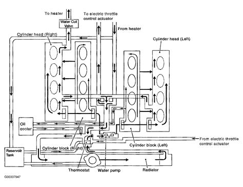 1992 corvette fuse box diagram