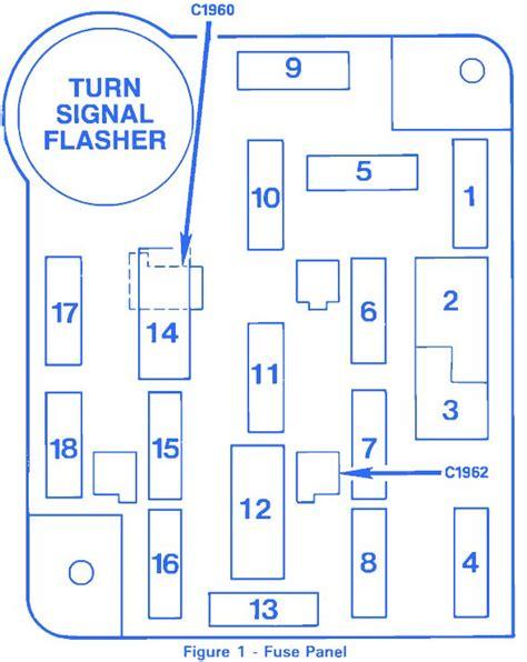 Tremendous 1992 Ford Bronco Fuse Box Diagram Epub Pdf Wiring Cloud Hisonuggs Outletorg