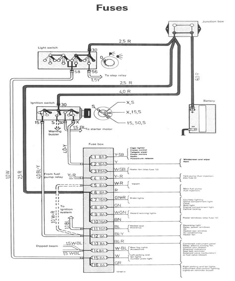 1992 Volvo 240 Wiring Schematic (ePUB/PDF) Free on
