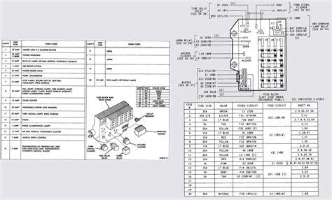 1993 dodge dakota fuse box layout