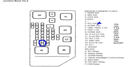 1993 toyota camry fuse diagram