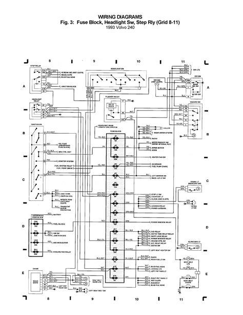 volvo 240 wiring diagram  wiring diagram diodestartupa