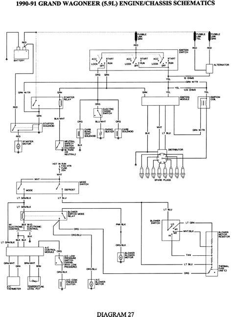 wiring diagram jeep cherokee wiring image 1993 jeep cherokee wiring diagram 1993 image on wiring diagram jeep cherokee 1993