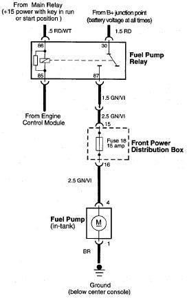 1994 Bmw Fuel Pump Wiring Diagram (ePUB/PDF)