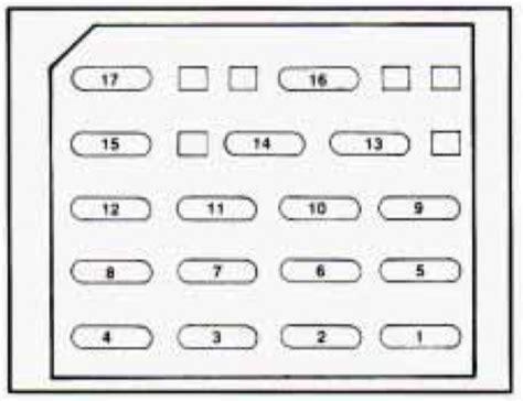 a5162f881 1994 Camaro Fuse Box (ePUB PDF)