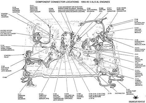1994 F150 Engine Diagram (ePUB/PDF) Free