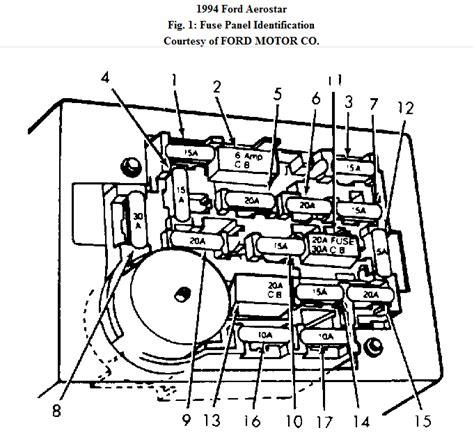 1994 ford aerostar fuse box diagram turn signal fuse