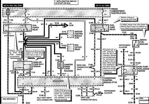 1994 Ford Ranger Stereo Wiring Diagram (ePUB/PDF)