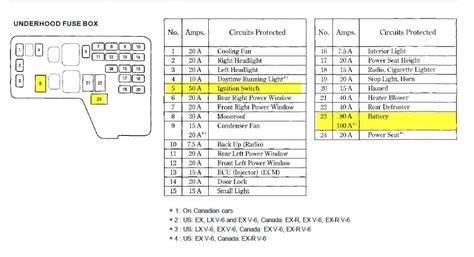 1994 Honda Accord Ex Fuse Box Diagram Pdf Epub Ebook