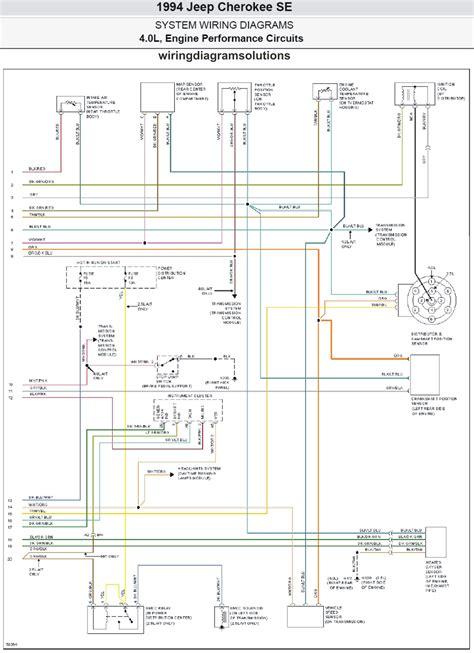 1994 Jeep Cherokee Wiring Schematic (ePUB/PDF)