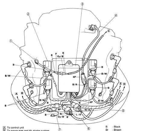 1994 Yamaha 90tjrs Outboard Service Repair Maintenance Manual