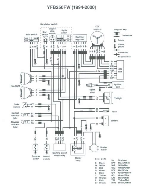 1994 Yamaha Timberwolf Wiring Diagram Free Picture - Wiring ... on