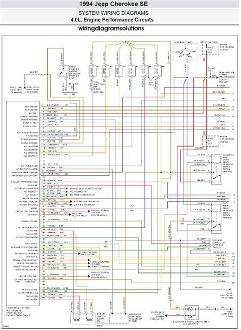 jeep grand cherokee laredo wiring diagram  1994 jeep grand cherokee limited stereo wiring diagram images on 1994 jeep grand cherokee laredo wiring