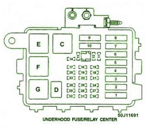 1995 Chevy Truck Fuse Box Diagram (ePUB/PDF) Free on