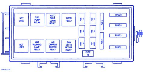 [XOTG_4463]  1995 Dodge Neon Fuse Box Wiring Diagram | Dodge Neon Fuse Box |  | pdfbook.ihunsw.edu.au