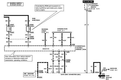 1995 Ford Thunderbird Wiring Diagram ePUB/PDF
