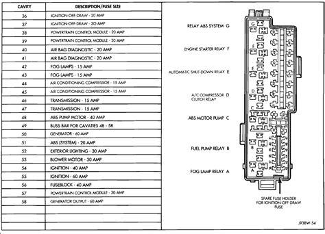 Wondrous 1995 Jeep Fuse Box Epub Pdf Wiring 101 Mentrastrewellnesstrialsorg