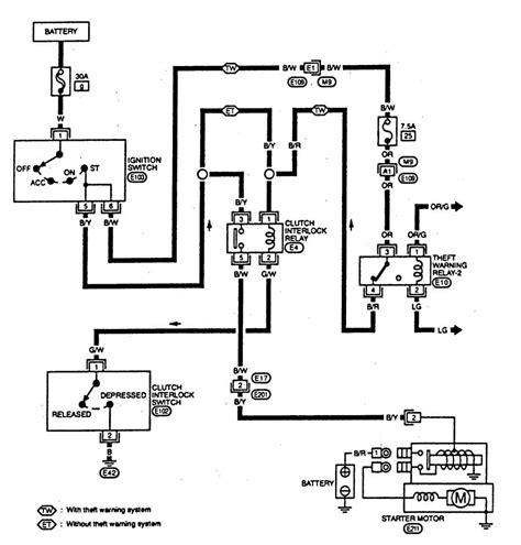 Phenomenal 1995 Nissan 240Sx Wiring Diagram Epub Pdf Wiring Cloud Nuvitbieswglorg