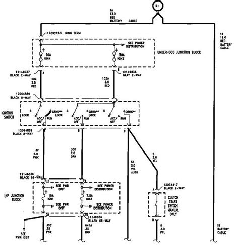 1995 Saturn Ignition Switch Wiring Diagram on ferrari 308 wiring diagram, ford super duty wiring diagram, jeep cj wiring diagram, dodge d100 wiring diagram, ford sport trac wiring diagram,