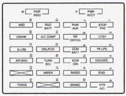 1996 Chevy S10 Fuse Box Diagram Daytime Drl Pdf Epub Ebook