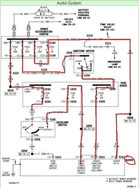1996 Dodge Ram Radio Wiring Diagram Pdf Epub Ebook