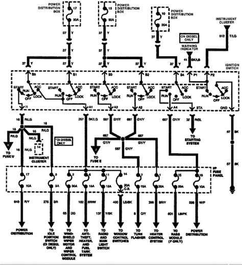 1996 ford f150 wiring diagram