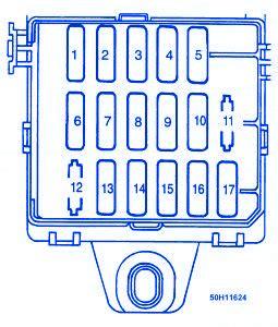 1996 Mitsubishi Mirage Fuse Box (ePUB/PDF)