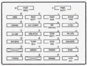 on ke wiring diagram for 1996 s10
