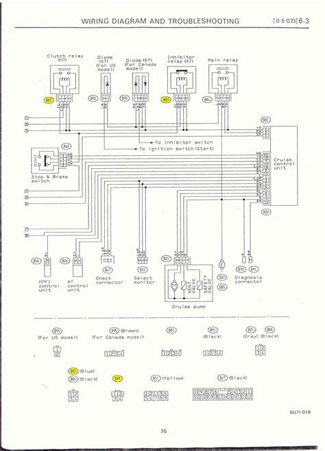 1996 subaru legacy wiring diagram