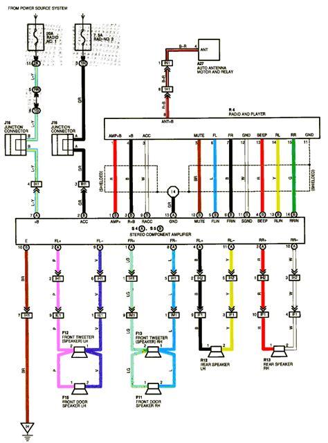 1996 Toyota Camry Audio Wiring Diagram (Free ePUB/PDF)