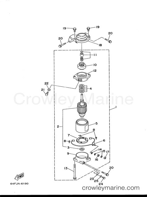 1996 Yamaha P200 Tlru Outboard Service Repair Maintenance Manual ...