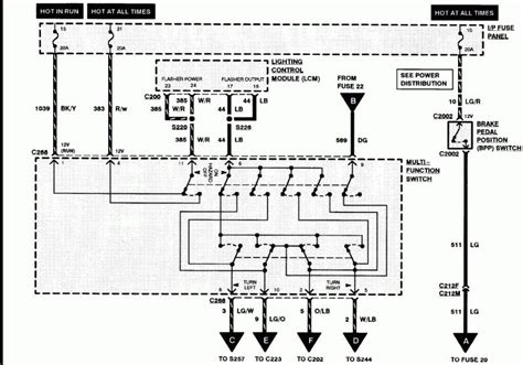 Lincoln Town Car Wiring Diagram from ts1.mm.bing.net