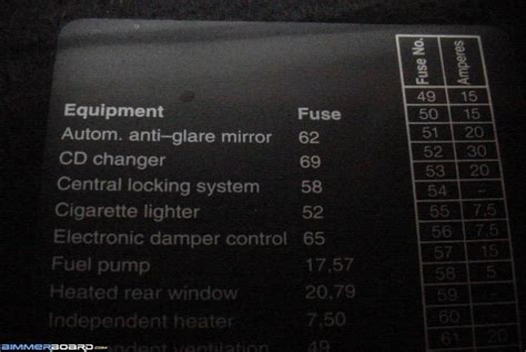 1998 bmw 740i fuse diagram