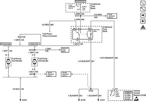 1998 Gmc 3500 Wiring Diagram (ePUB/PDF) Free