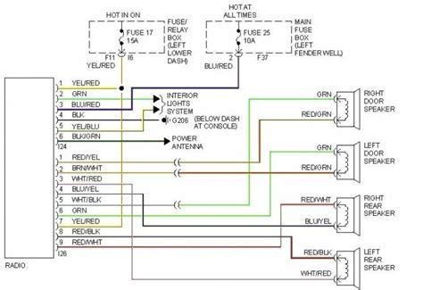 Admirable 1998 Subaru Legacy Radio Wiring Diagram Epub Pdf Wiring Cloud Tobiqorsaluggs Outletorg