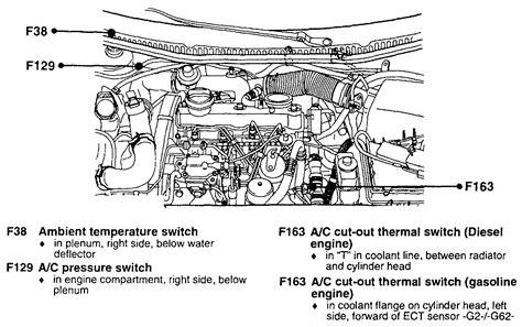 Pleasing 1998 Vw Beetle Engine Diagram Epub Pdf Wiring 101 Eattedownsetwise Assnl