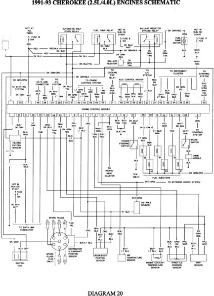 Magnificent 1999 Cherokee Wiring Diagram Epub Pdf Wiring Digital Resources Counpmognl