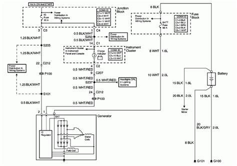 1999 chevrolet tracker wiring diagram