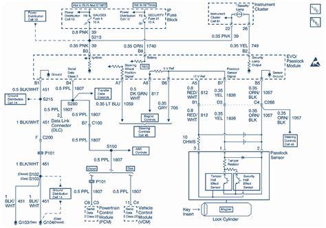 1999 Chevy Tahoe Wiring Diagram (ePUB/PDF) Free