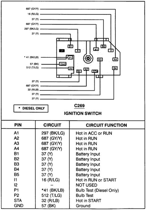 Remarkable 1999 F250 Ignition Switch Wiring Diagram Epub Pdf Wiring 101 Capemaxxcnl