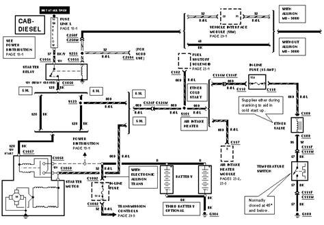 1999 ford f800 wiring diagram